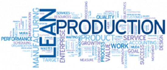 Pengertian Teori Fungsi Produksi
